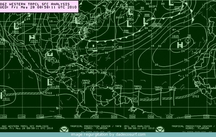 Dolgoročna napoved za Atlantik